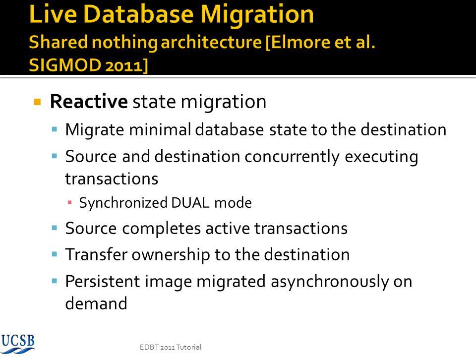 Live Database Migration Shared nothing architecture [Elmore et al